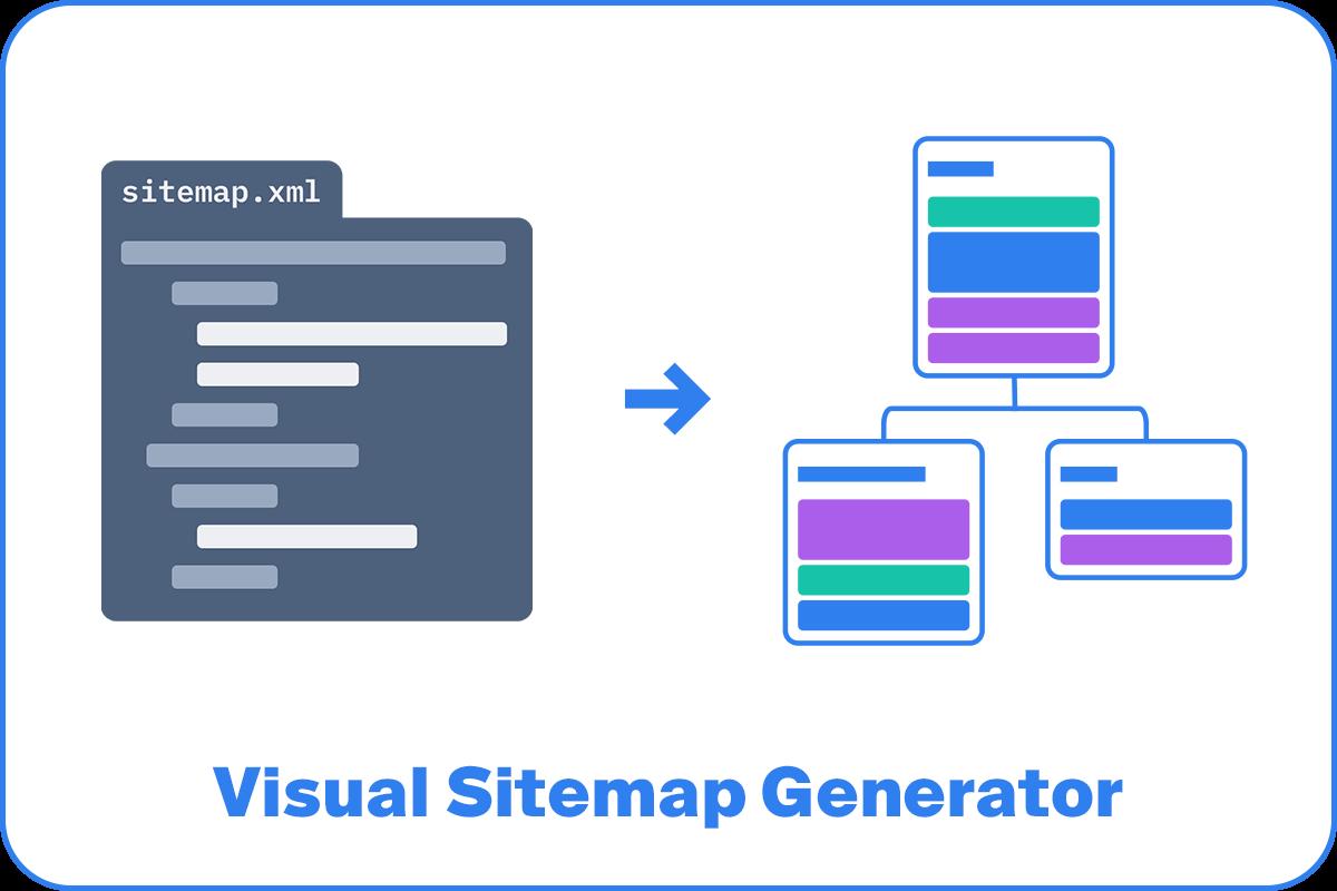 WordPress XML sitemaps and user sitemaps.